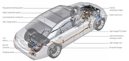 The Components Of S 500 Plug In Hybrid Click To Enlarge