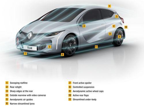 Renault_61772_global_en