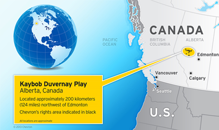 Chevron sells 30% stake in Canadian Duvernay shale play to Kuwait Foreign Petroleum for $1.5B