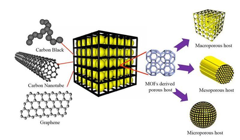 MAPL-Xi-cathode