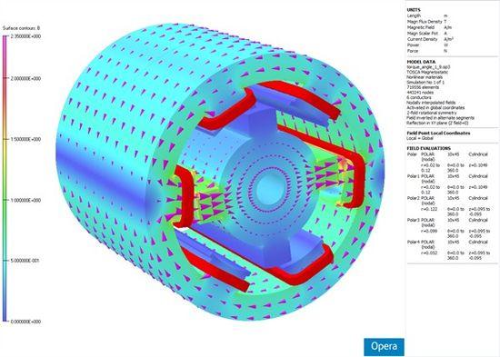 Green Car Congress Ricardo Develops Prototype Next