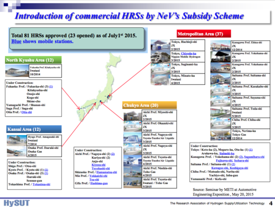 Toyota, Nissan and Honda agree on details of H2 station support in Japan
