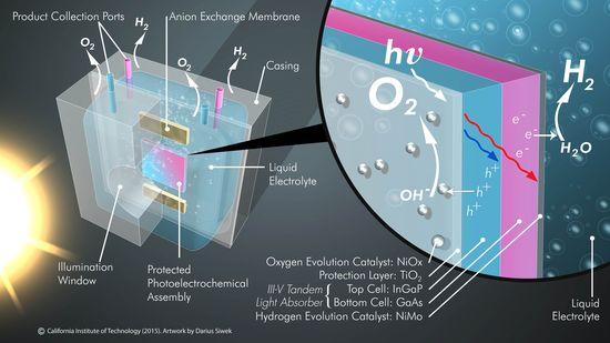 JCAP-Photoanode Final Image