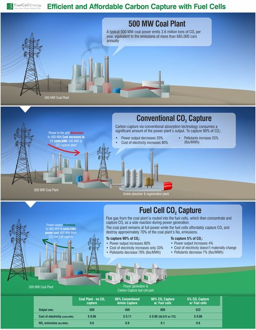 Carbon-Capture-Schematic