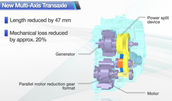 2016 Toyota Prius Transaxle Click To Enlarge