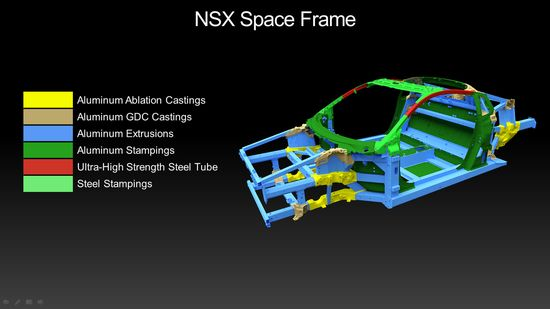 2017_Acura_NSX___063___Space_Frame_Materials