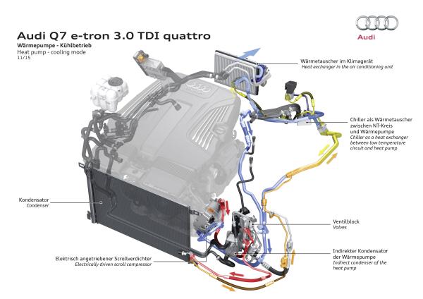 A D C Fbe Ef B D Ee C Wi on Audi A4 Cooling System