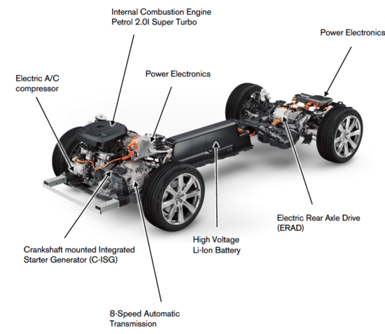 Car Works Engine 2KkHGd0kVZDIk in addition 20151202 S90 likewise Hybrid car together with Modeling Requirements With Sysml in addition Battery Stores Wind Or Solar Power Utility Grid. on hybrid car diagram