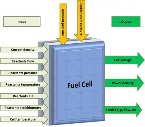 Jrc-fuel-cell-schematic