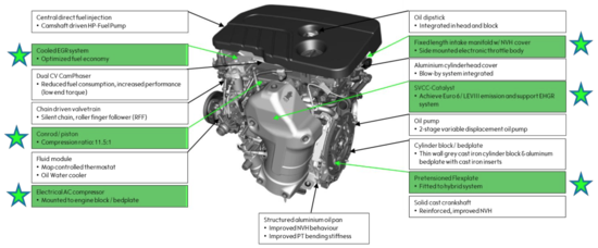 Gm Details 2016 Chevrolet Malibu Hybrid Powertrain Design