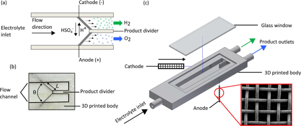 Columbia Team Develops Simple Low Cost Scaleable