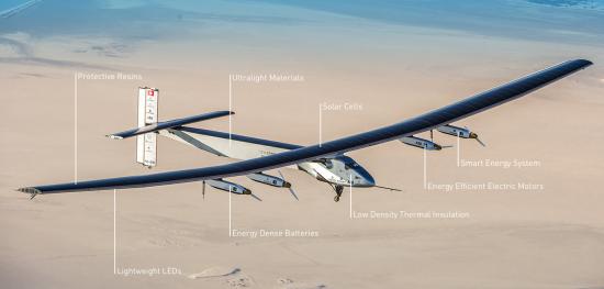 Solarimpulse2-1