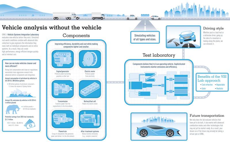 VSI Lab infographic-2