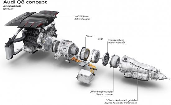 Audi Q8 Concept: Specs, Production Version >> Audi Unveils Q8 Plug In Hybrid Concept Full Size Suv