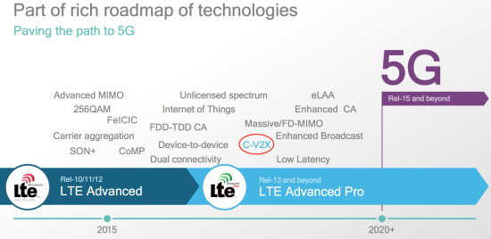 Qualcomm and LG bringing 5G and Cellular-V2X communications