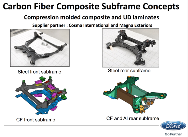 Magna and Ford developing prototype carbon fiber composite
