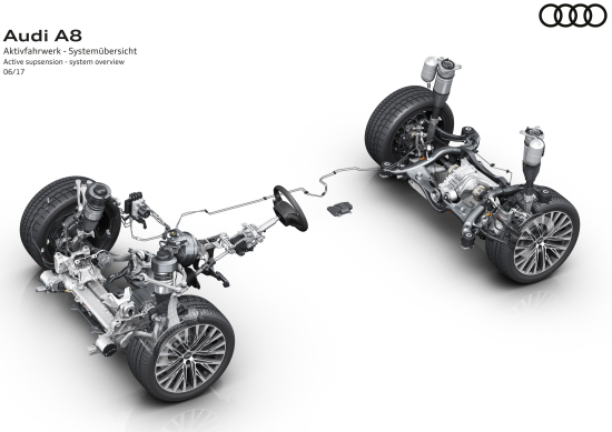Audi A8 Fully Active Electromechanical Suspension Powered By 48v