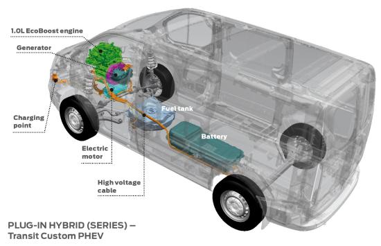 Ford Transit PHEV Image