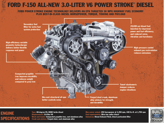 2018-F150-engine-factsheet