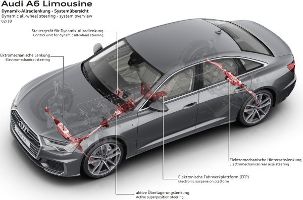 New 8th Generation Audi A6 Features 48v Mild Hybrid System