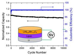 Li-Liang_A-high-energy-solid-state-battery