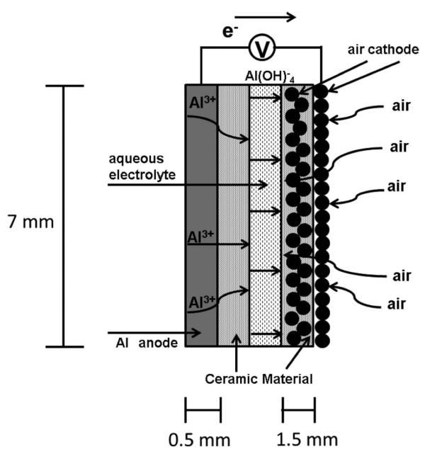 Aluminum Air Battery >> Fuji Pigment Unveils Rechargeable Aluminum Air Battery