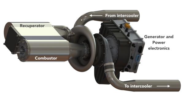 Wrightspeed Unveils New Turbine Range Extender For Medium