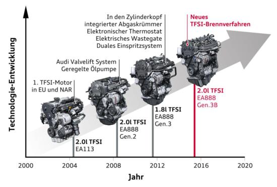 Audi0