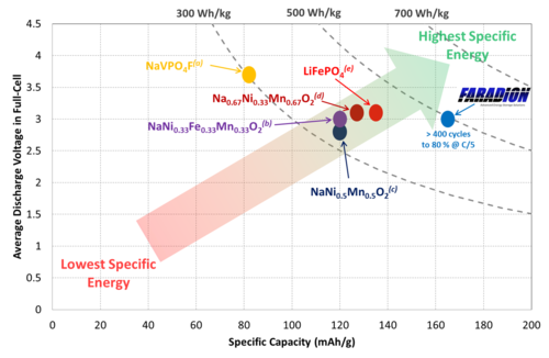 Energy-Density-Graph-Picture