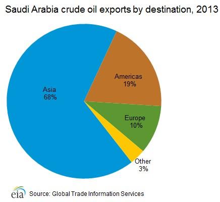 Saudiexports1