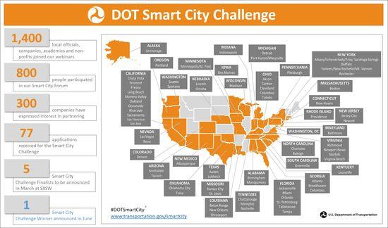 SmartCityChallenge-ApplicantMap-Final-2-5