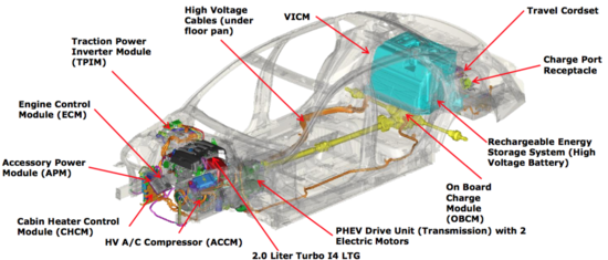 GM's new RWD PHEV system for Cadillac CT6 designed for fun