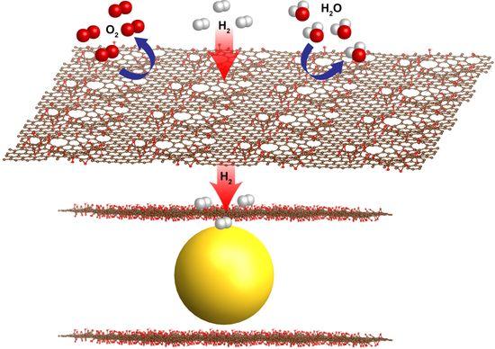 Graphene-sheets-magnesium-nanocrystal