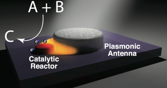 """Rice team develops """"antenna-reactor"""" plasmonic catalysts for increased energy savings and efficiency in catalytic processes"""