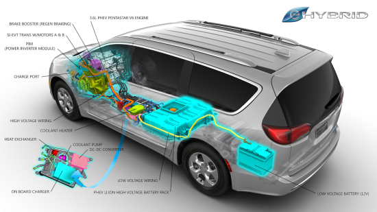 2017 Chrysler Pacifica Hybrid Phev Minivan Epa Rated At 84 Mpge In Electric Only Mode Role Of Eflite Dual Motor One Way Clutch Strategy