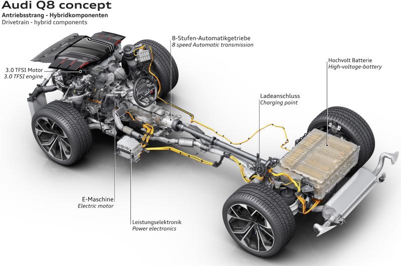 Medium-700-Audi-Q8-concept