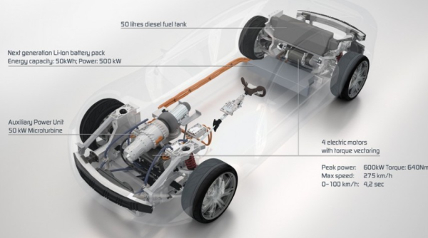 Hybrid Kinetic H600 Microturbine Range Extended Electric Vehicle Concept Runs 0 100 Km H In 2 9 Seconds Green Car Congress