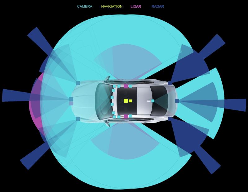 NVIDIA_Drive_PX_Kit-5-Sensor