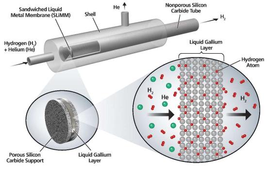 WPI_Liquid_Metal_Membrane_Final