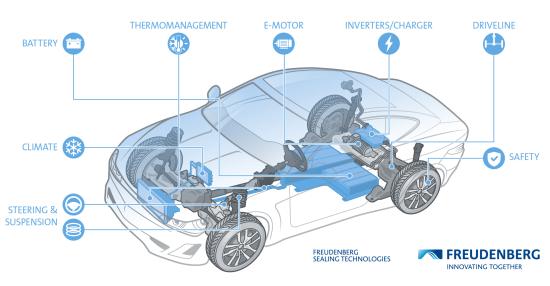 8050-17 e-mobility_battery_electric_vehicle_Infografik_web_en