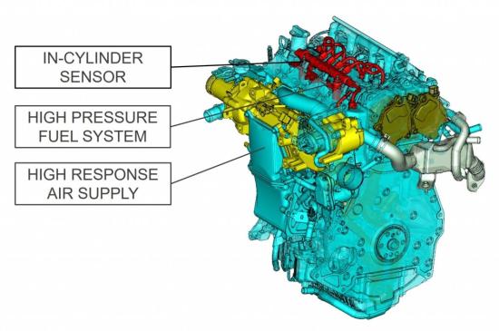 Mazda_Next-Generation_Technology_E005-1024x680
