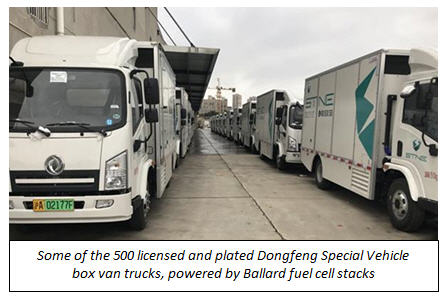 photo image Ballard announces planned deployment of 500 fuel cell commercial trucks this year in Shanghai