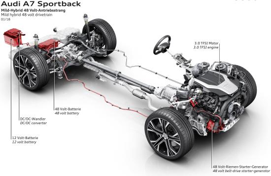 Secondgeneration Audi A Sportback Features Standard V MHEV - Audi car features