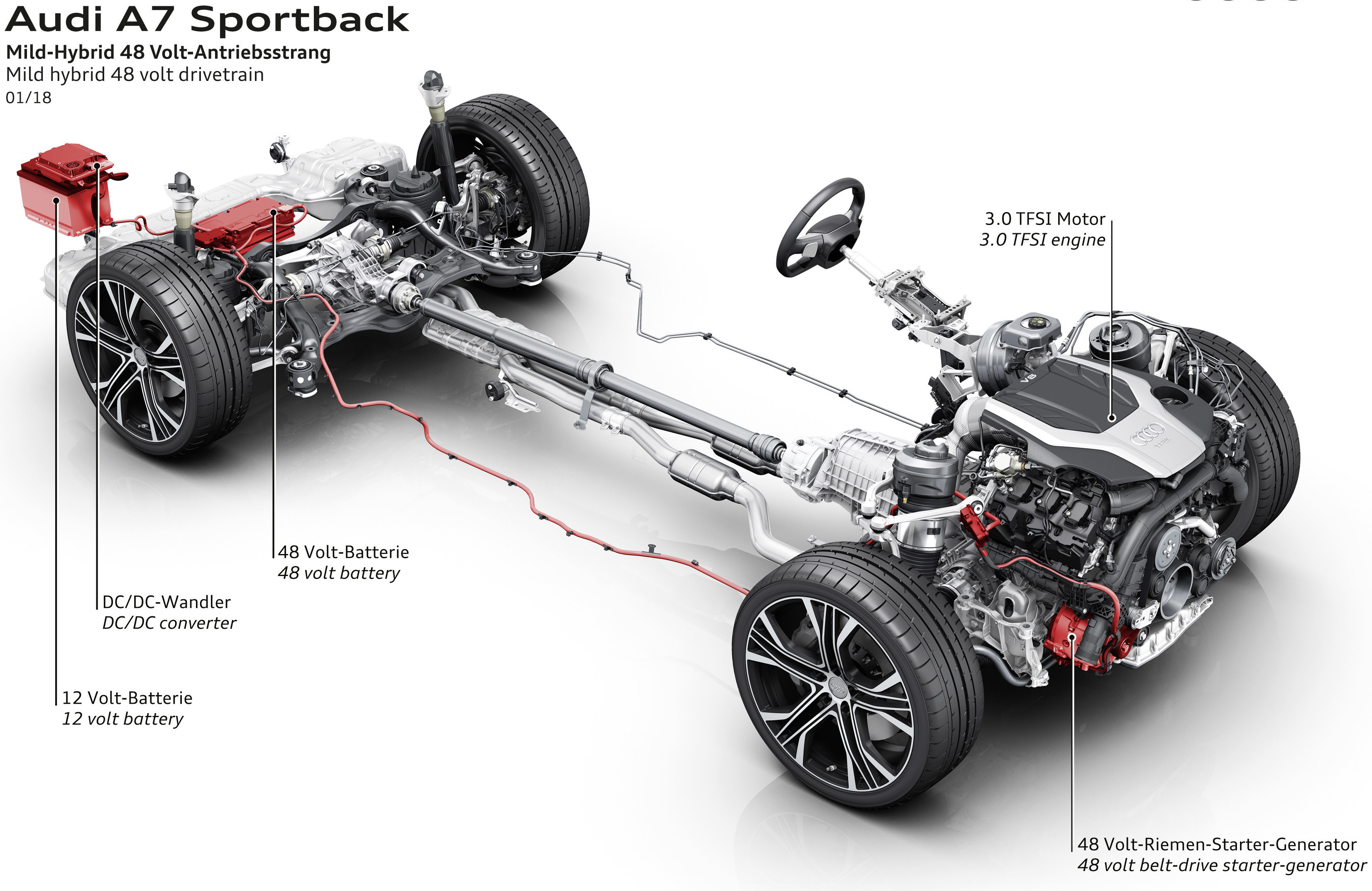 photo image Second-generation Audi A7 Sportback features standard 48V MHEV system with gasoline or diesel engines