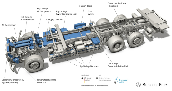 mercedes benz heavy duty diesel engines diagram electrical wiring rh universalservices co mercedes benz c class engine diagram