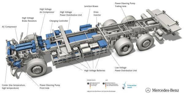 Mercedes-Benz Trucks delivering 10 eActros electric heavy
