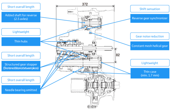 Toyota introducing new powertrain units based on TNGA  transmissions  engine  hybrid system  4WD