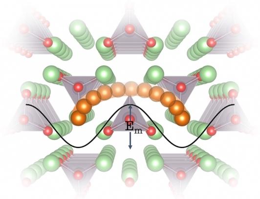 MIT-Lithium-Electrolytes-01