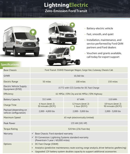 Ford Transit EV spec sheet 20180515