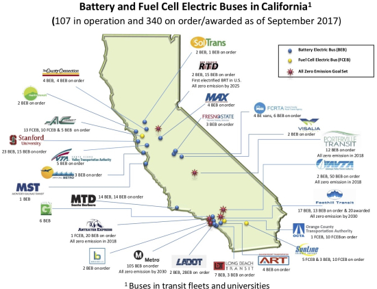 CalZEV Coalition supports Innovative Clean Transit measure under consideration at California ARB; 100% zero-emission buses